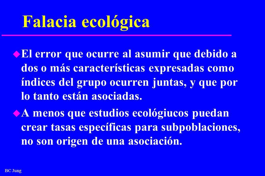 BC Jung Falacia ecológica u El error que ocurre al asumir que debido a dos o más características expresadas como índices del grupo ocurren juntas, y q