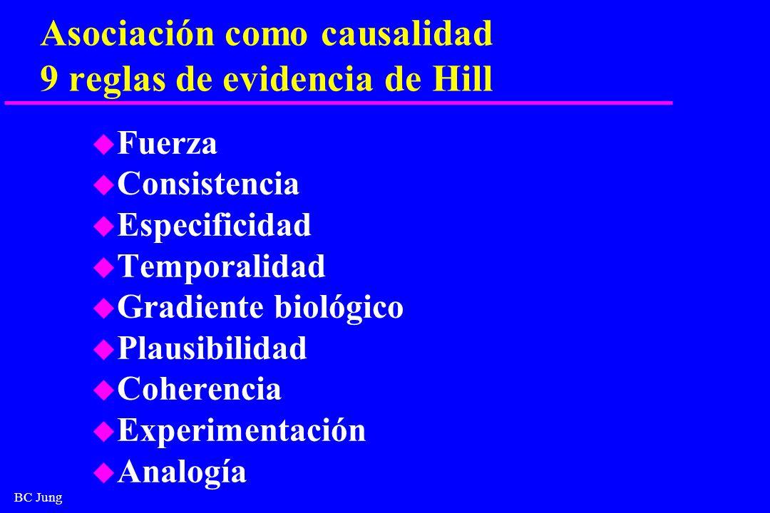 BC Jung Asociación como causalidad 9 reglas de evidencia de Hill u Fuerza u Consistencia u Especificidad u Temporalidad u Gradiente biológico u Plausi