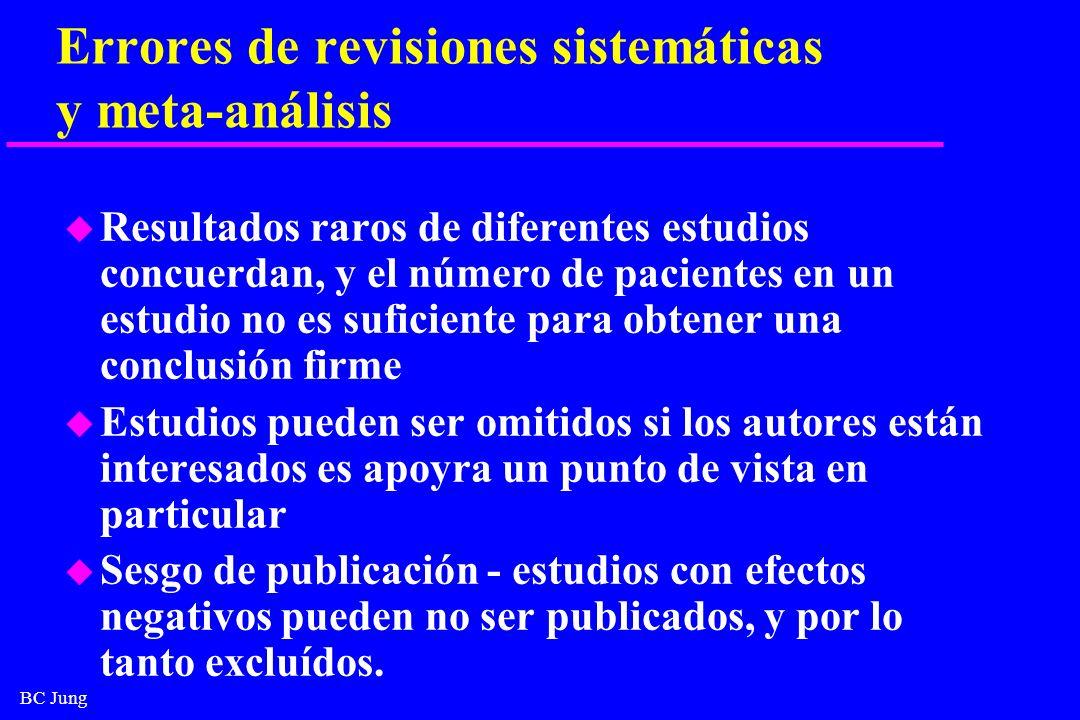 BC Jung Errores de revisiones sistemáticas y meta-análisis u Resultados raros de diferentes estudios concuerdan, y el número de pacientes en un estudi
