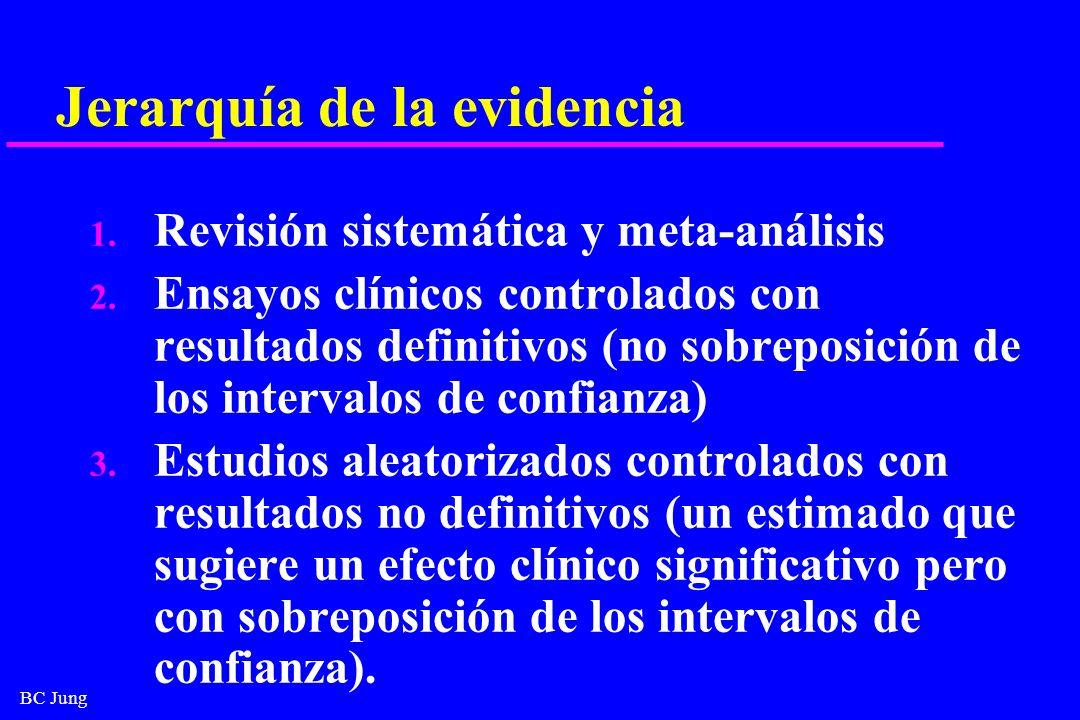 BC Jung Jerarquía de la evidencia 1. Revisión sistemática y meta-análisis 2. Ensayos clínicos controlados con resultados definitivos (no sobreposición