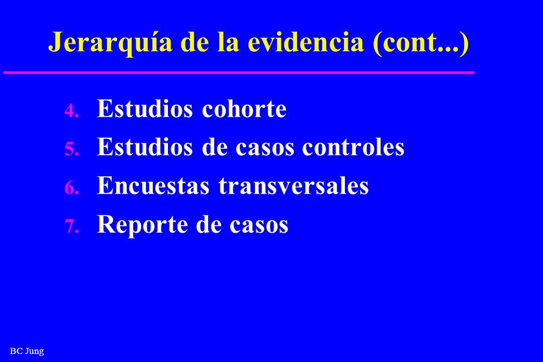 BC Jung Jerarquía de la evidencia (cont...) 4. Estudios cohorte 5. Estudios de casos controles 6. Encuestas transversales 7. Reporte de casos