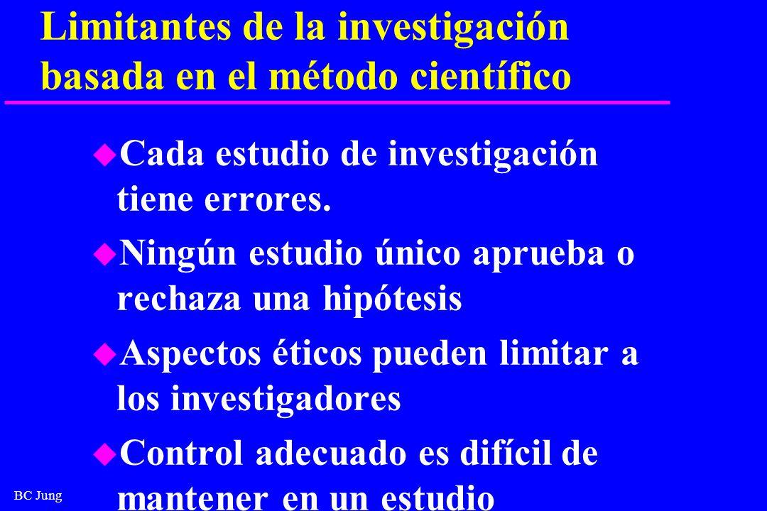 BC Jung Limitantes de la investigación basada en el método científico u Cada estudio de investigación tiene errores. u Ningún estudio único aprueba o