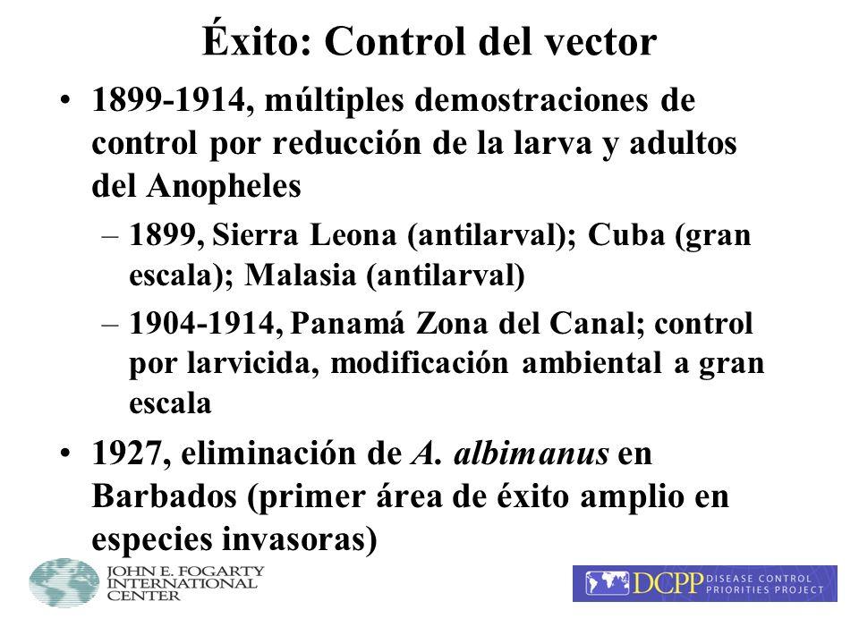Éxito: Control del vector (2) 1935-1939, uso de spray de pyrethrum en Sudáfrica, Holanda e India 1939-1957 –1939-1940, Eliminación de A.