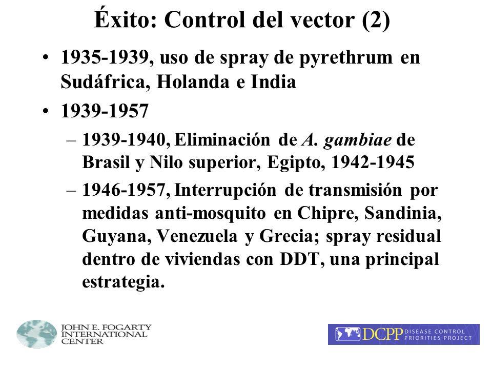 Éxito: Protección personal (3) 1987-2003 –Múltiples proyectos y programas usando tules de cama impregnados de insecticida demostrando una reducción de la mortalidad global y disminución de algunos índices de malaria.