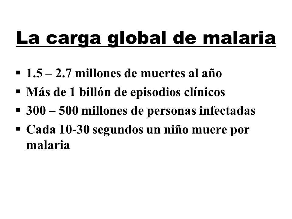 Impacto de la malaria en África Impacto económico negativo estimado en el 2000: >3.6 billones de dólares Costos por el control de la malaria y pérdida de días de trabajo: 1-5 % del PIB continental La malaria es responsable del 20-40% de consultas externas ambulatorias y 10-15% de admisiones hospitalarias.