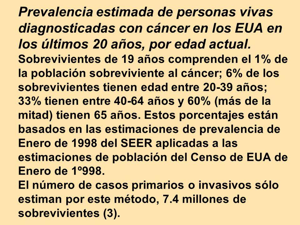 Prevalencia estimada de personas vivas diagnosticadas con cáncer en los EUA en los últimos 20 años, por edad actual.