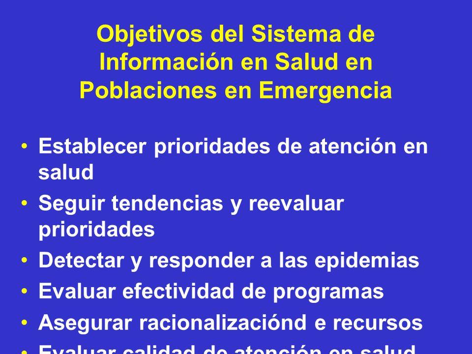 Objetivos del Sistema de Información en Salud en Poblaciones en Emergencia Establecer prioridades de atención en salud Seguir tendencias y reevaluar p
