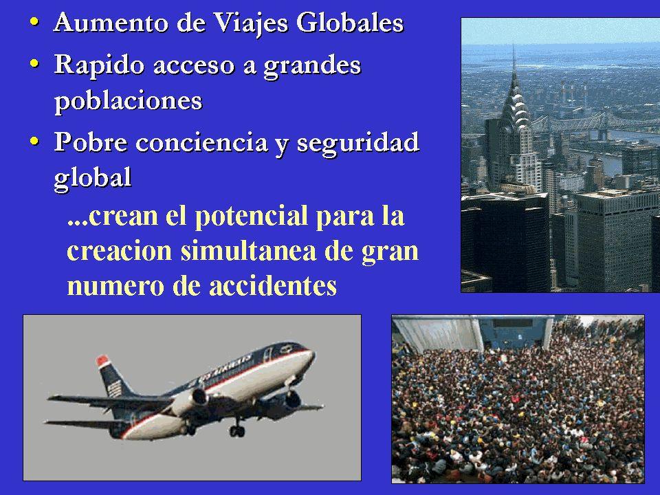 Aumento de Viajes GlobalesAumento de Viajes Globales Rápido acceso a grandes poblacionesRápido acceso a grandes poblaciones Pobre conciencia y segurid