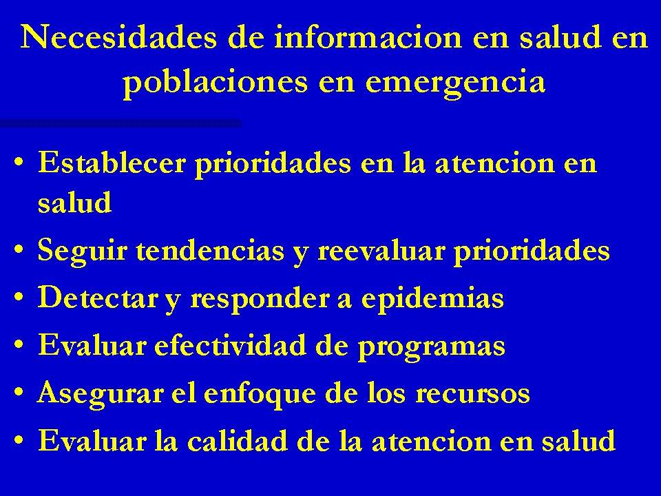 Necesidades de información en salud en poblaciones en emergencia Establecer prioridades en la atención en salud Establecer prioridades en la atención