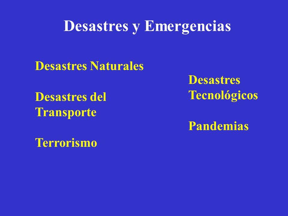 Desastres y Emergencias Desastres Naturales Desastres del Transporte Terrorismo Desastres Tecnológicos Pandemias