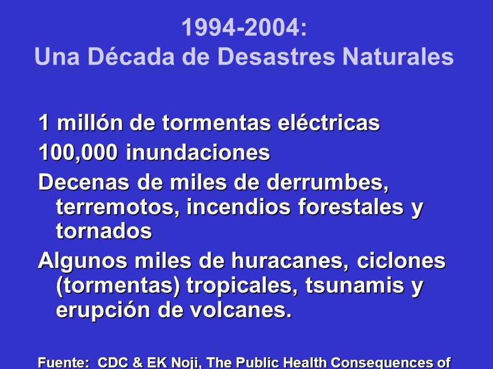 1994-2004: Una Década de Desastres Naturales 1 millón de tormentas eléctricas 100,000 inundaciones Decenas de miles de derrumbes, terremotos, incendio