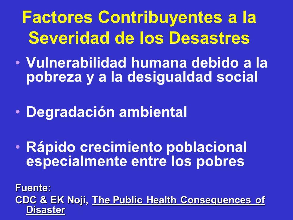 Factores Contribuyentes a la Severidad de los Desastres Vulnerabilidad humana debido a la pobreza y a la desigualdad social Degradación ambiental Rápi