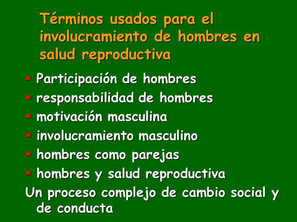 Términos usados para el involucramiento de hombres en salud reproductiva Participación de hombres Participación de hombres responsabilidad de hombres