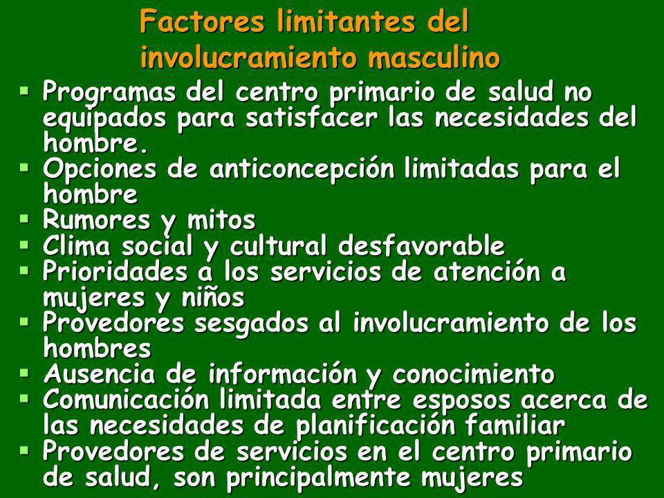Factores limitantes del involucramiento masculino Programas del centro primario de salud no equipados para satisfacer las necesidades del hombre. Prog