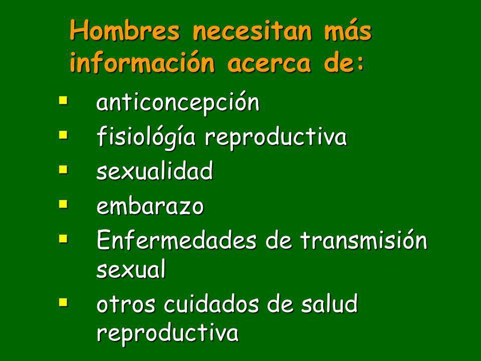 anticoncepción anticoncepción fisiológía reproductiva fisiológía reproductiva sexualidad sexualidad embarazo embarazo Enfermedades de transmisión sexu