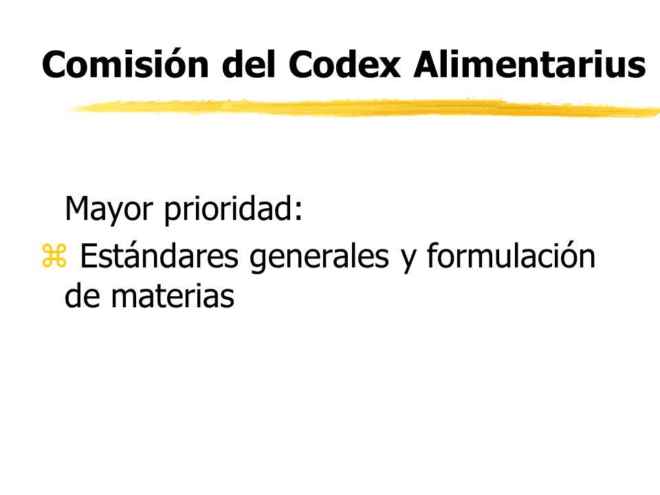 Comisión del Codex Alimentarius Mayor prioridad: z Estándares generales y formulación de materias