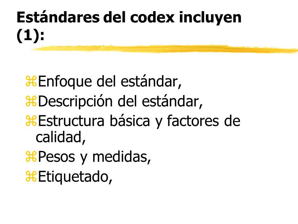 Estándares del codex incluyen (1): zEnfoque del estándar, zDescripción del estándar, zEstructura básica y factores de calidad, z Pesos y medidas, z Et