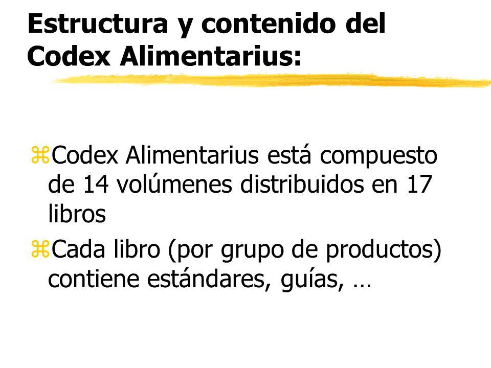 Estructura y contenido del Codex Alimentarius: z Codex Alimentarius está compuesto de 14 volúmenes distribuidos en 17 libros z Cada libro (por grupo d