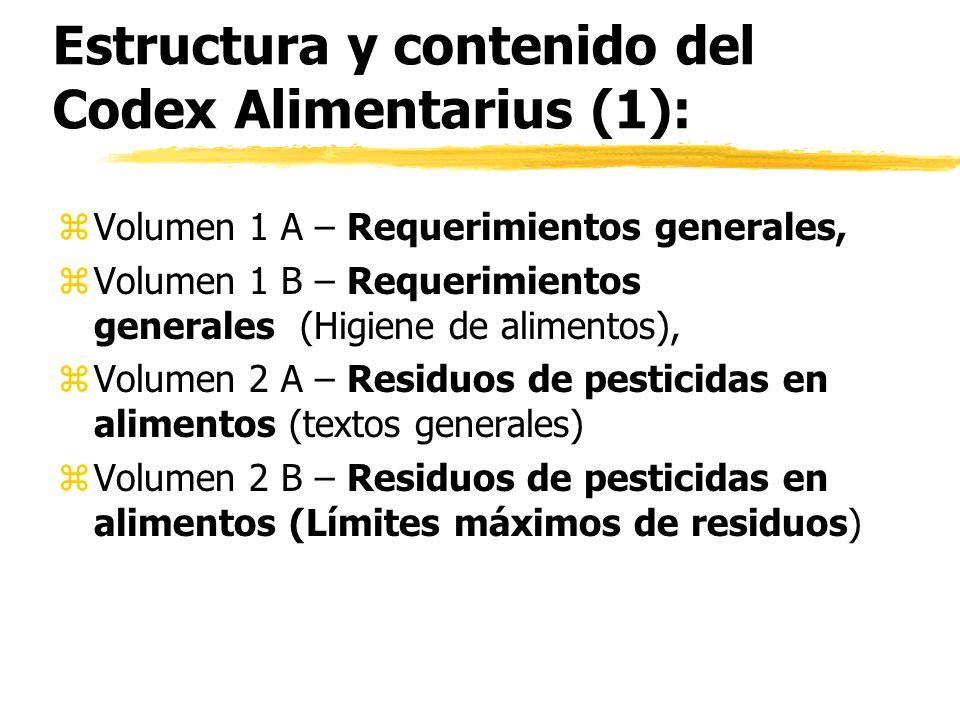 Estructura y contenido del Codex Alimentarius (1): zVolumen 1 A – Requerimientos generales, zVolumen 1 B – Requerimientos generales (Higiene de alimen