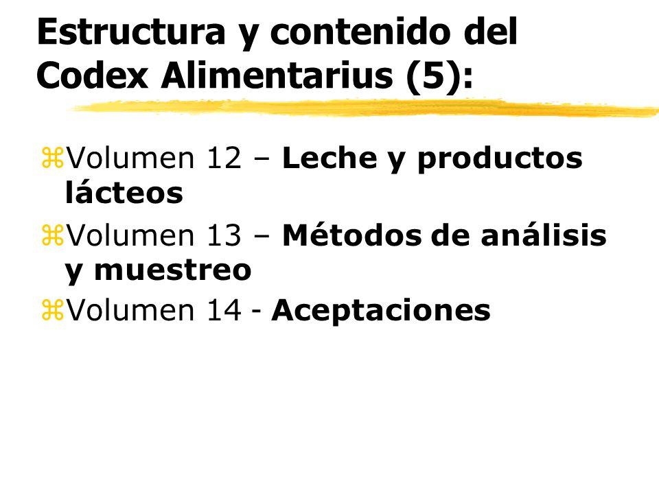 Estructura y contenido del Codex Alimentarius (5): z Volumen 12 – Leche y productos lácteos z Volumen 13 – Métodos de análisis y muestreo z Volumen 14
