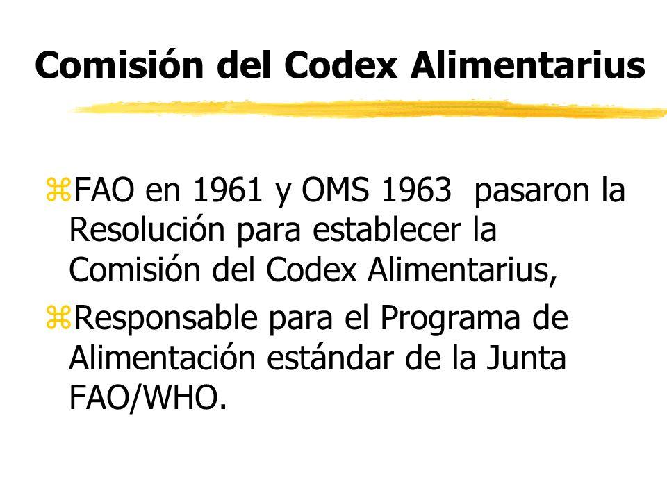 Comisión del Codex Alimentarius zFAO en 1961 y OMS 1963 pasaron la Resolución para establecer la Comisión del Codex Alimentarius, zResponsable para el