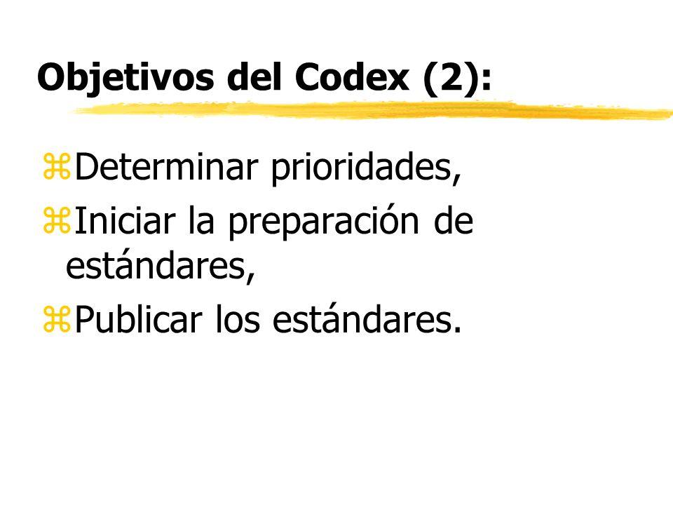 Objetivos del Codex (2): zDeterminar prioridades, zIniciar la preparación de estándares, zPublicar los estándares.