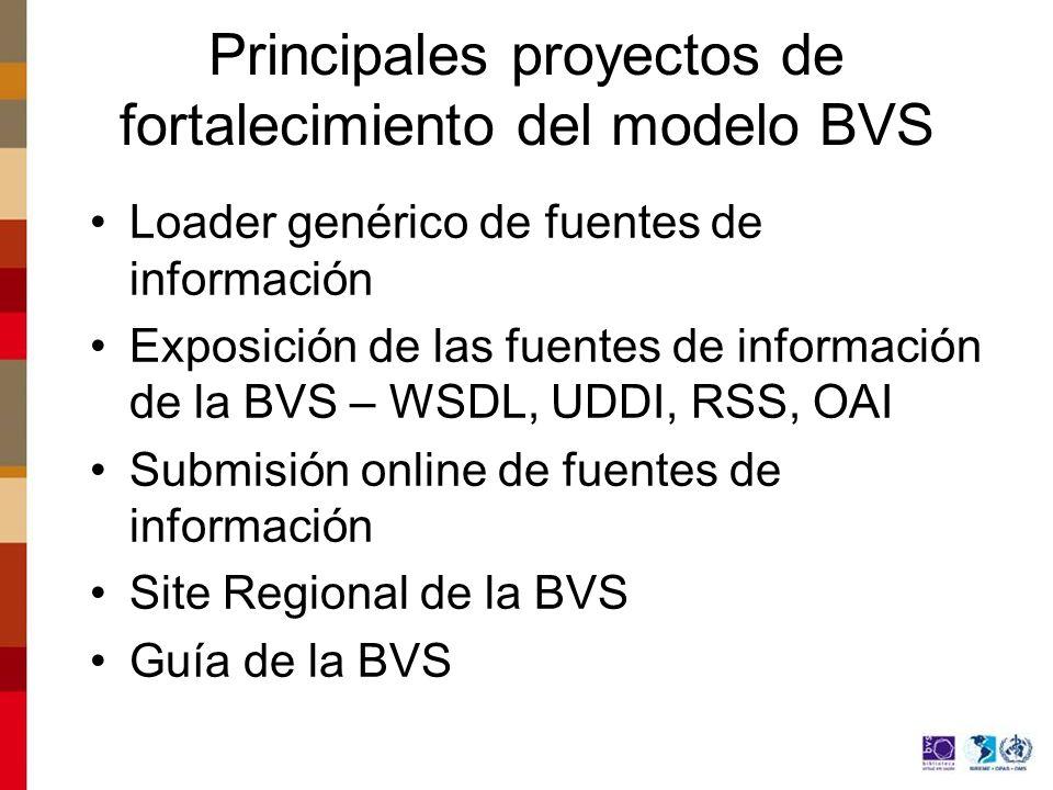 Principales proyectos de fortalecimiento del modelo BVS Loader genérico de fuentes de información Exposición de las fuentes de información de la BVS – WSDL, UDDI, RSS, OAI Submisión online de fuentes de información Site Regional de la BVS Guía de la BVS