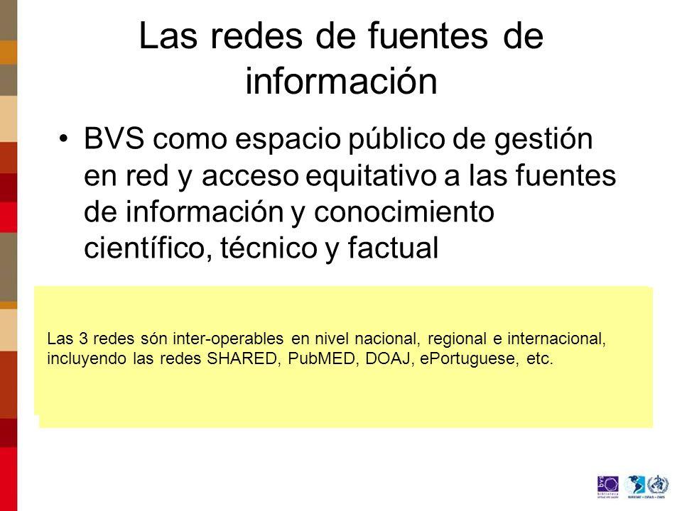 Las redes de fuentes de información BVS como espacio público de gestión en red y acceso equitativo a las fuentes de información y conocimiento científico, técnico y factual BVS – www.bvsalud.org – red de fuentes de información científico-técnica en salud en los niveles institucional, nacional, regional e internacional, incluyendo LILACS, MEDLINE, WHOLIS, COCHRANE, operando en interfaces en Portugués, Español e Inglés.
