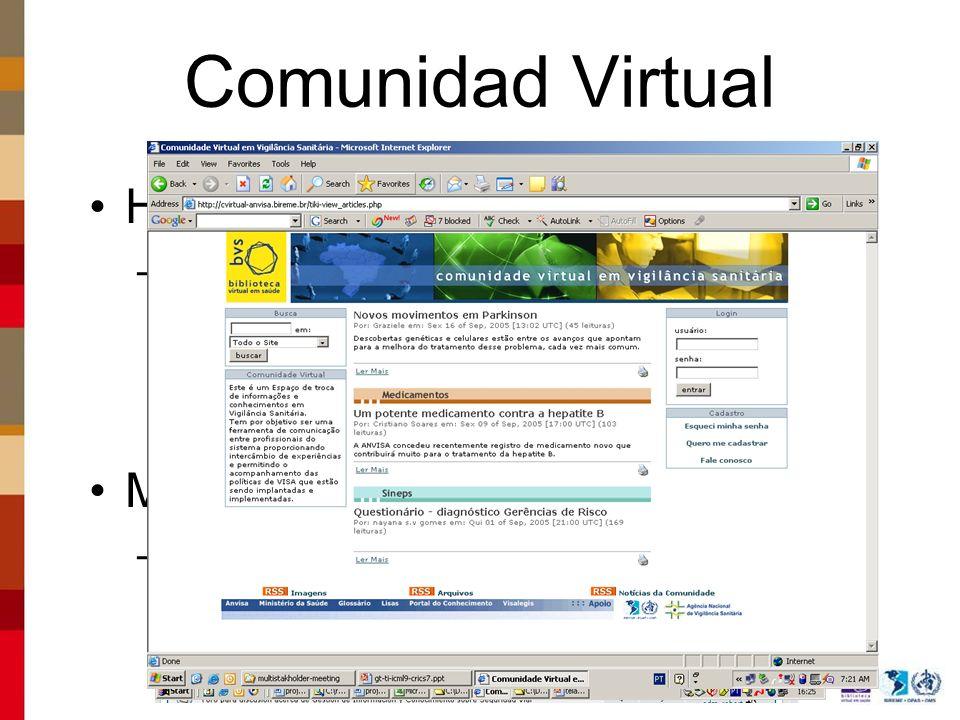 Comunidad Virtual Herramientas –Foro, Chat, Acervo de archivos, Acervo de imágenes, Artículos, Blogs, Calendario, Encuestas, Links, Noticias automáticas, etc Metodología –Incrementar el flujo de información y conocimiento