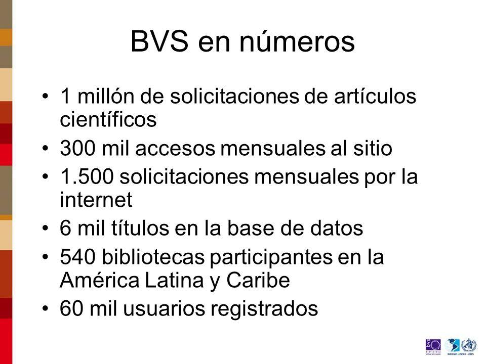 BVS en números 1 millón de solicitaciones de artículos científicos 300 mil accesos mensuales al sitio 1.500 solicitaciones mensuales por la internet 6 mil títulos en la base de datos 540 bibliotecas participantes en la América Latina y Caribe 60 mil usuarios registrados