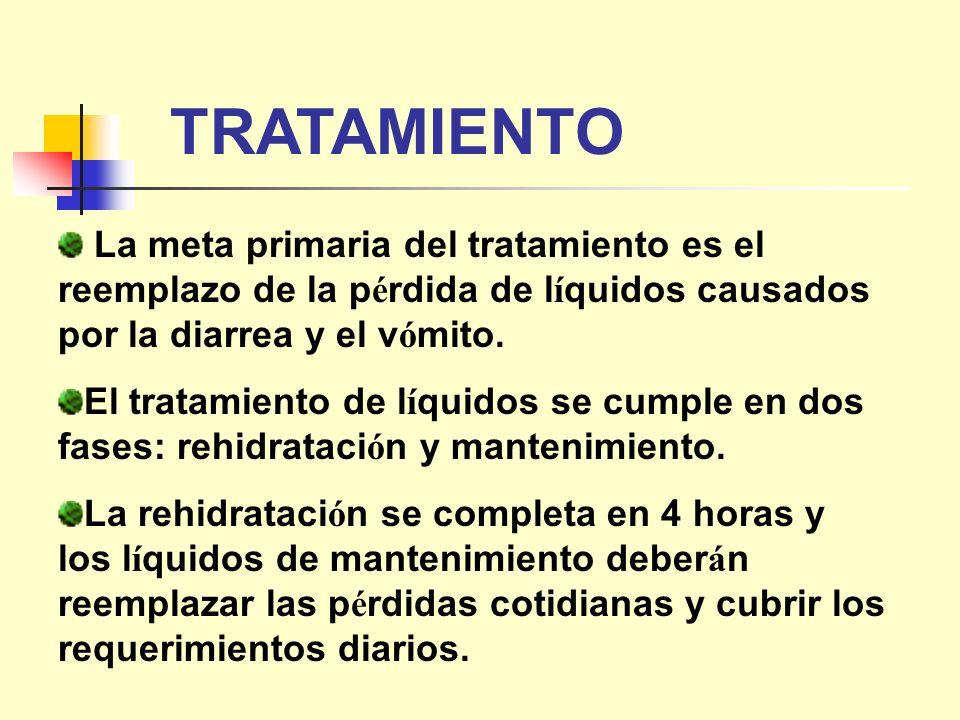 TRATAMIENTO La meta primaria del tratamiento es el reemplazo de la p é rdida de l í quidos causados por la diarrea y el v ó mito. El tratamiento de l