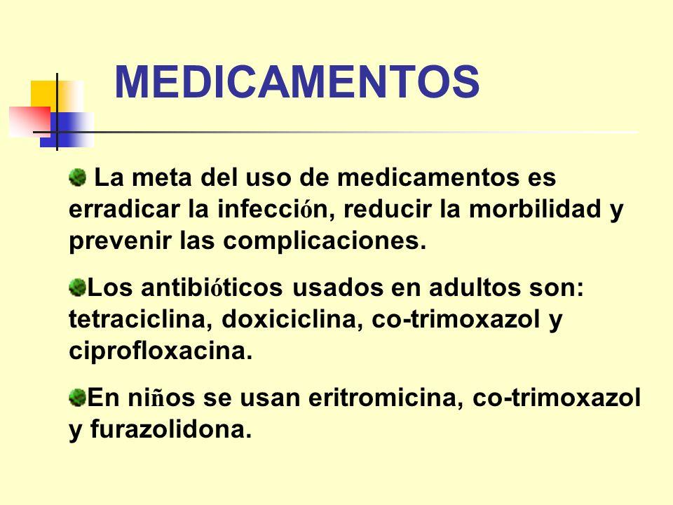 MEDICAMENTOS La meta del uso de medicamentos es erradicar la infecci ó n, reducir la morbilidad y prevenir las complicaciones. Los antibi ó ticos usad