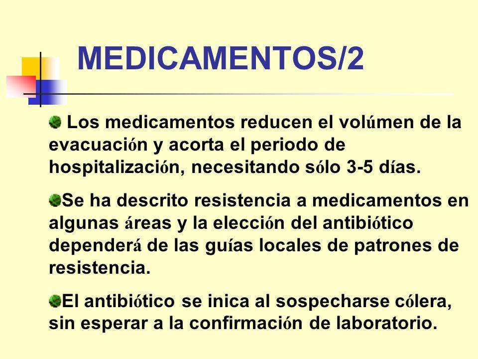 MEDICAMENTOS/2 Los medicamentos reducen el vol ú men de la evacuaci ó n y acorta el periodo de hospitalizaci ó n, necesitando s ó lo 3-5 d í as. Se ha