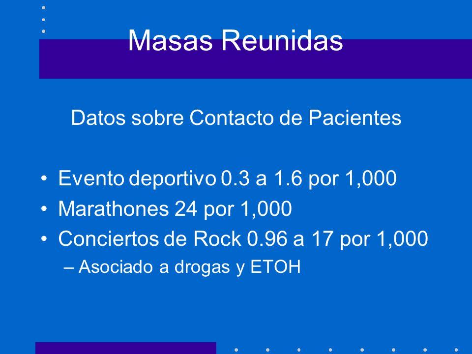 Masas Reunidas Datos sobre Contacto de Pacientes Evento deportivo 0.3 a 1.6 por 1,000 Marathones 24 por 1,000 Conciertos de Rock 0.96 a 17 por 1,000 –