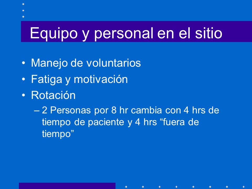 Equipo y personal en el sitio Manejo de voluntarios Fatiga y motivación Rotación –2 Personas por 8 hr cambia con 4 hrs de tiempo de paciente y 4 hrs f