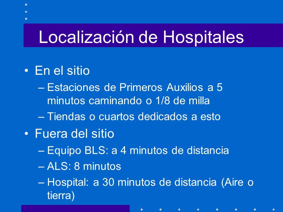 Localización de Hospitales En el sitio –Estaciones de Primeros Auxilios a 5 minutos caminando o 1/8 de milla –Tiendas o cuartos dedicados a esto Fuera