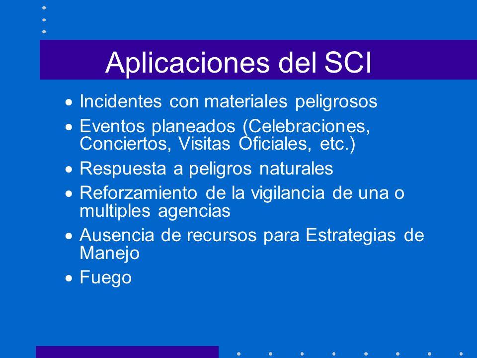 Aplicaciones del SCI Incidentes con materiales peligrosos Eventos planeados (Celebraciones, Conciertos, Visitas Oficiales, etc.) Respuesta a peligros