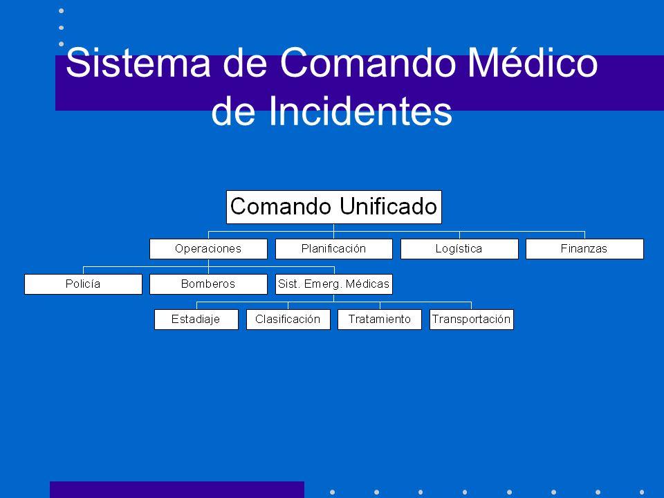 Sistema de Comando Médico de Incidentes