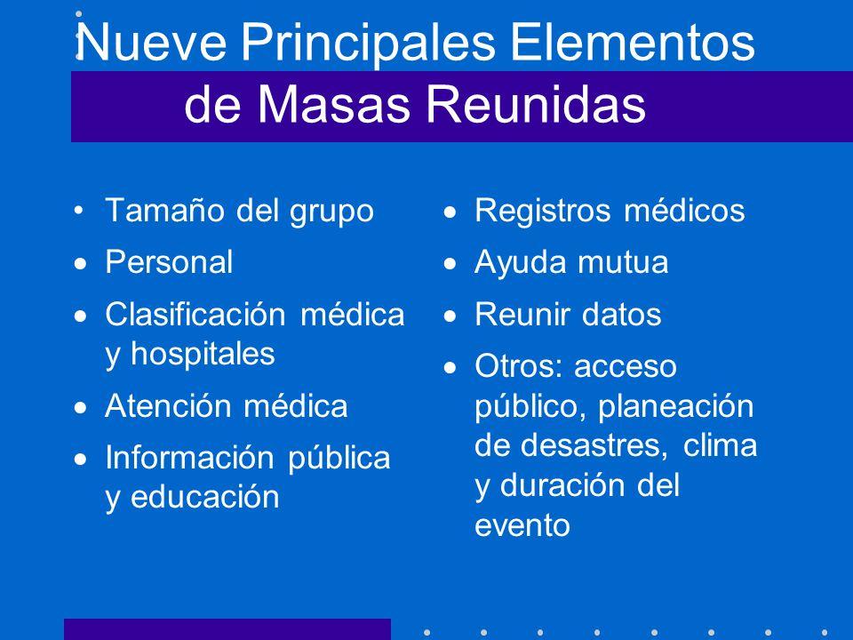 Nueve Principales Elementos de Masas Reunidas Tamaño del grupo Personal Clasificación médica y hospitales Atención médica Información pública y educac
