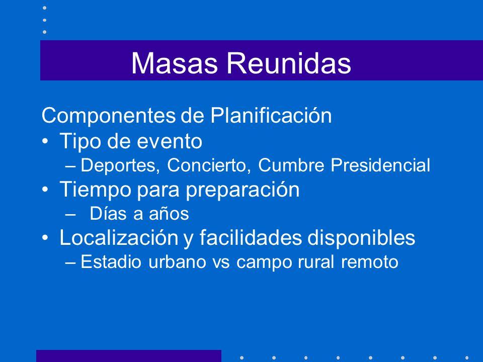 Masas Reunidas Componentes de Planificación Tipo de evento –Deportes, Concierto, Cumbre Presidencial Tiempo para preparación –Días a años Localización