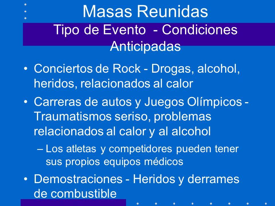 Masas Reunidas Tipo de Evento - Condiciones Anticipadas Conciertos de Rock - Drogas, alcohol, heridos, relacionados al calor Carreras de autos y Juego