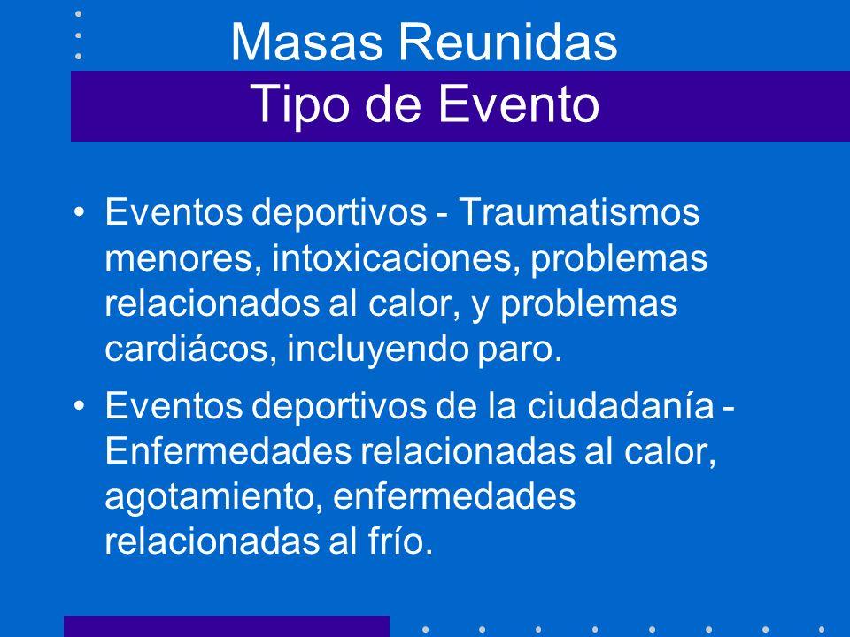 Masas Reunidas Tipo de Evento Eventos deportivos - Traumatismos menores, intoxicaciones, problemas relacionados al calor, y problemas cardiácos, inclu
