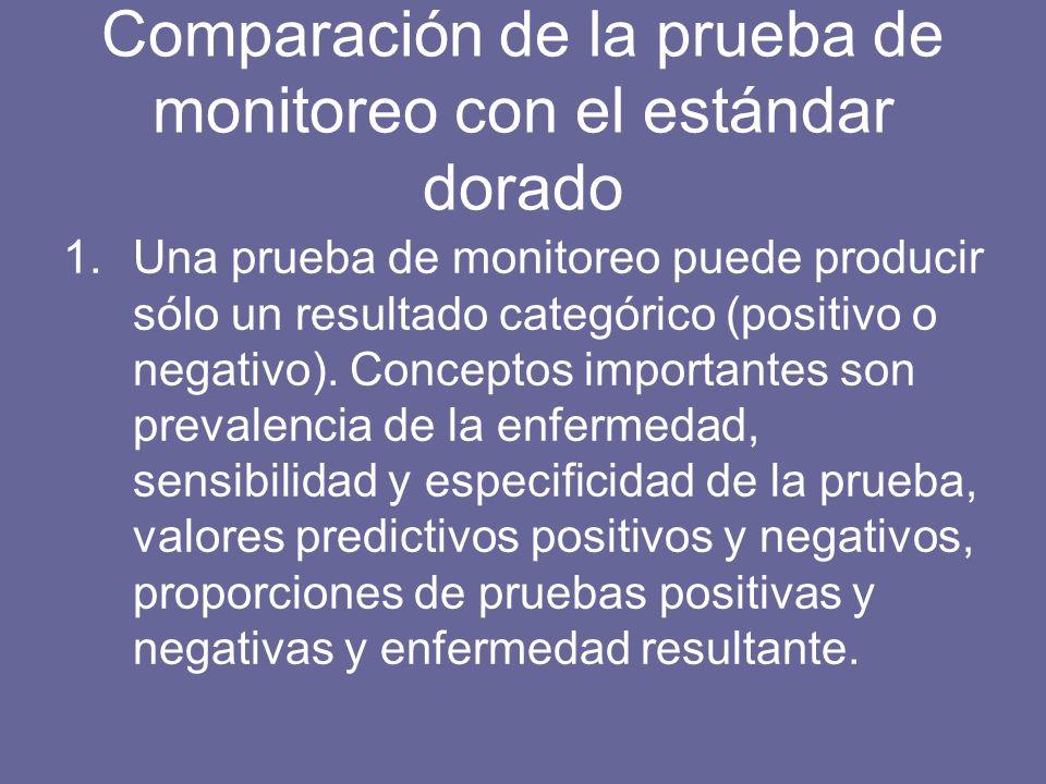 Comparación de la prueba de monitoreo con el estándar dorado 1.Una prueba de monitoreo puede producir sólo un resultado categórico (positivo o negativo).