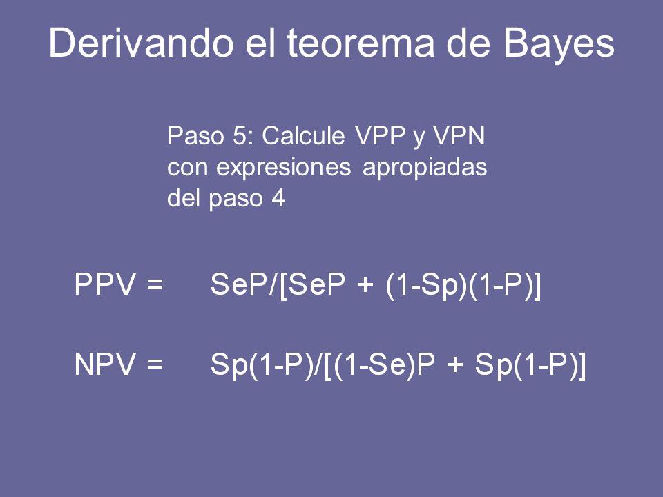 Paso 5: Calcule VPP y VPN con expresiones apropiadas del paso 4 Derivando el teorema de Bayes