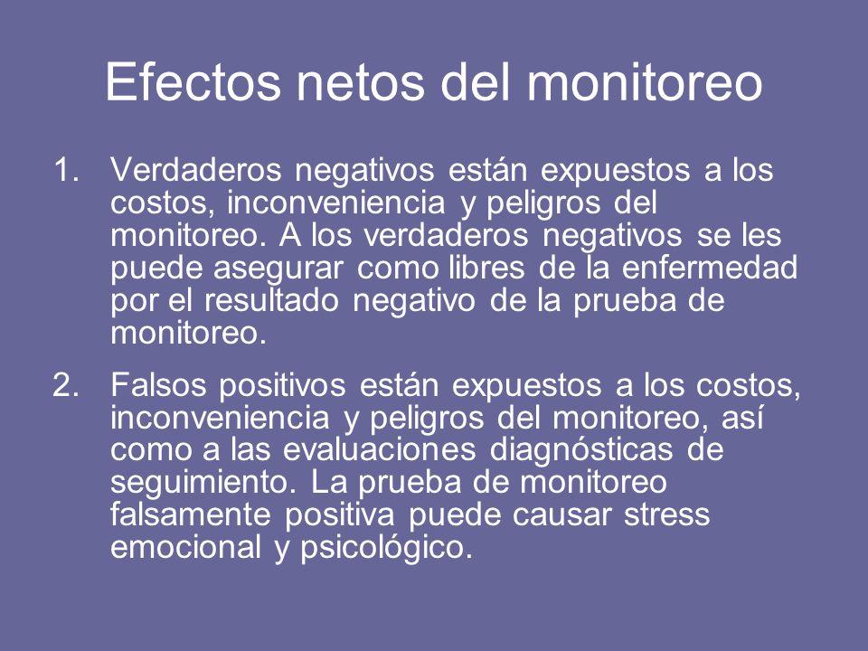 Efectos netos del monitoreo 1.Verdaderos negativos están expuestos a los costos, inconveniencia y peligros del monitoreo.