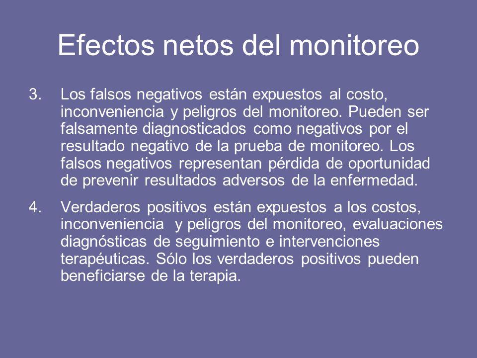 Efectos netos del monitoreo 3.Los falsos negativos están expuestos al costo, inconveniencia y peligros del monitoreo.