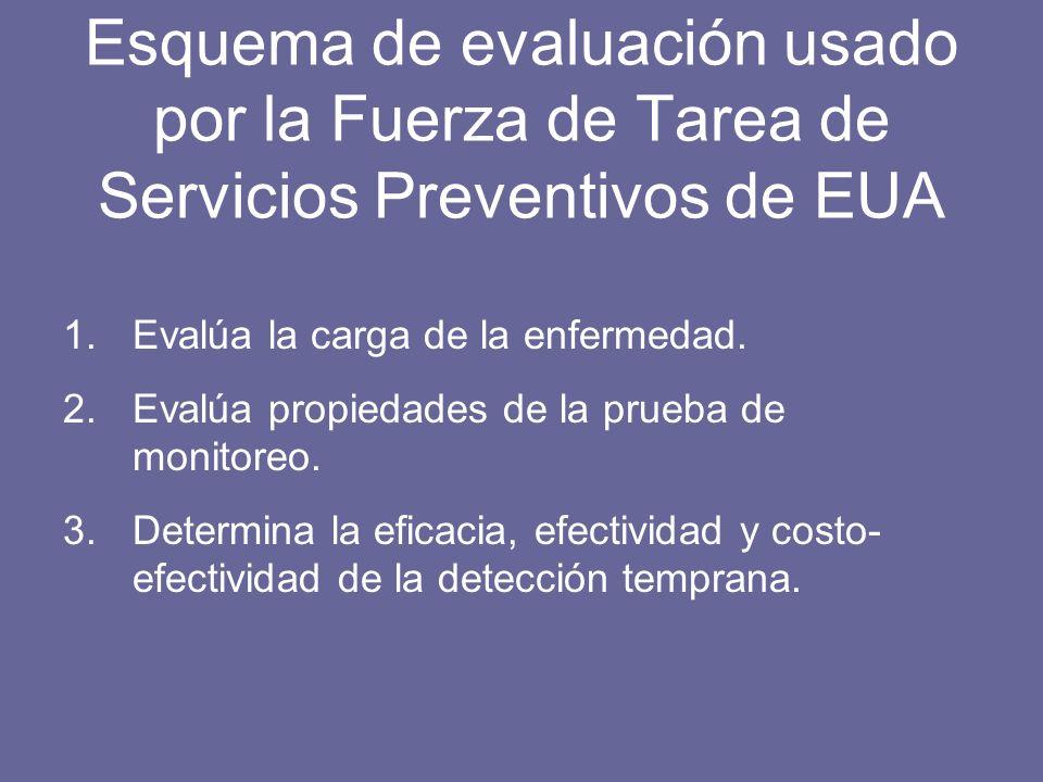 Esquema de evaluación usado por la Fuerza de Tarea de Servicios Preventivos de EUA 1.Evalúa la carga de la enfermedad.
