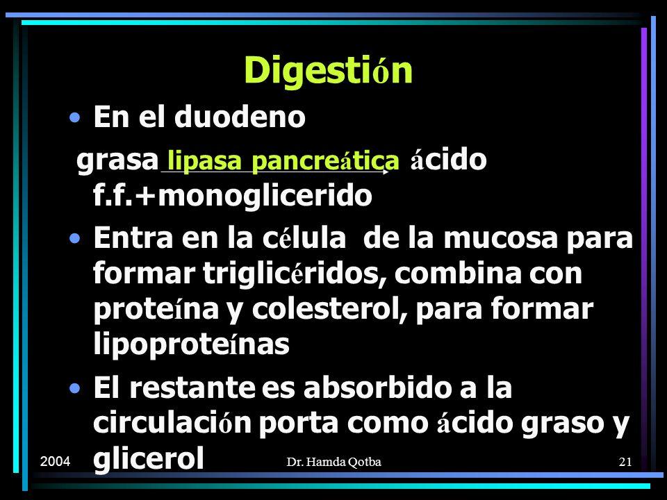 2004Dr. Hamda Qotba20 Fuentes Animal alto en colesterol (grasa.