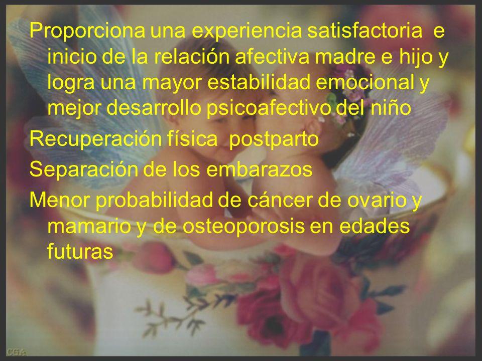 Proporciona una experiencia satisfactoria e inicio de la relación afectiva madre e hijo y logra una mayor estabilidad emocional y mejor desarrollo psicoafectivo del niño Recuperación física postparto Separación de los embarazos Menor probabilidad de cáncer de ovario y mamario y de osteoporosis en edades futuras