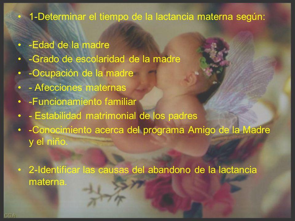 1-Determinar el tiempo de la lactancia materna según: -Edad de la madre -Grado de escolaridad de la madre -Ocupación de la madre - Afecciones maternas -Funcionamiento familiar - Estabilidad matrimonial de los padres -Conocimiento acerca del programa Amigo de la Madre y el niño.